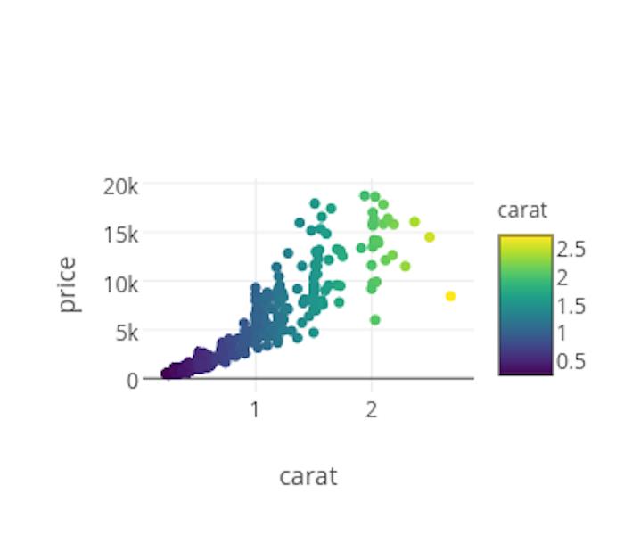 interactive graph paper plot points - Monza berglauf-verband com